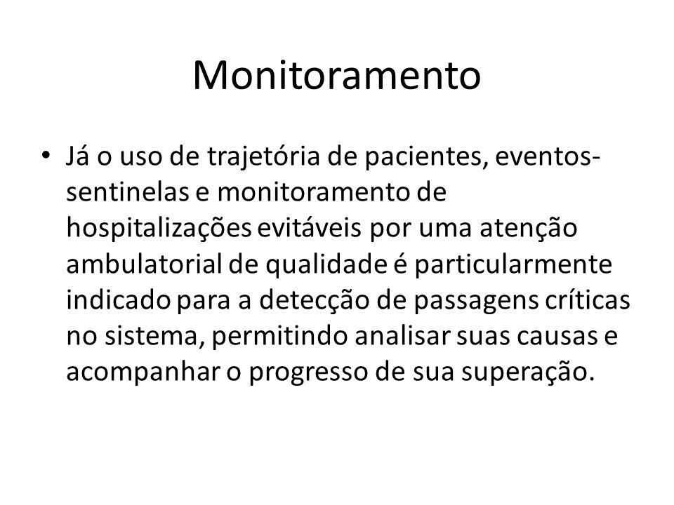 Monitoramento Já o uso de trajetória de pacientes, eventos- sentinelas e monitoramento de hospitalizações evitáveis por uma atenção ambulatorial de qu