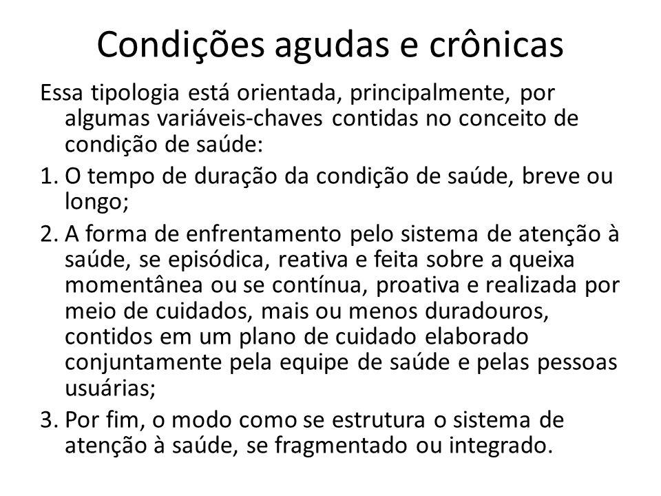 Bibliografia Hartz ZMA, Contandriopoulos A-P.Cad.
