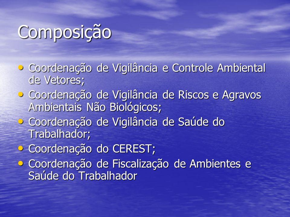 Composição Coordenação de Vigilância e Controle Ambiental de Vetores; Coordenação de Vigilância e Controle Ambiental de Vetores; Coordenação de Vigilâ