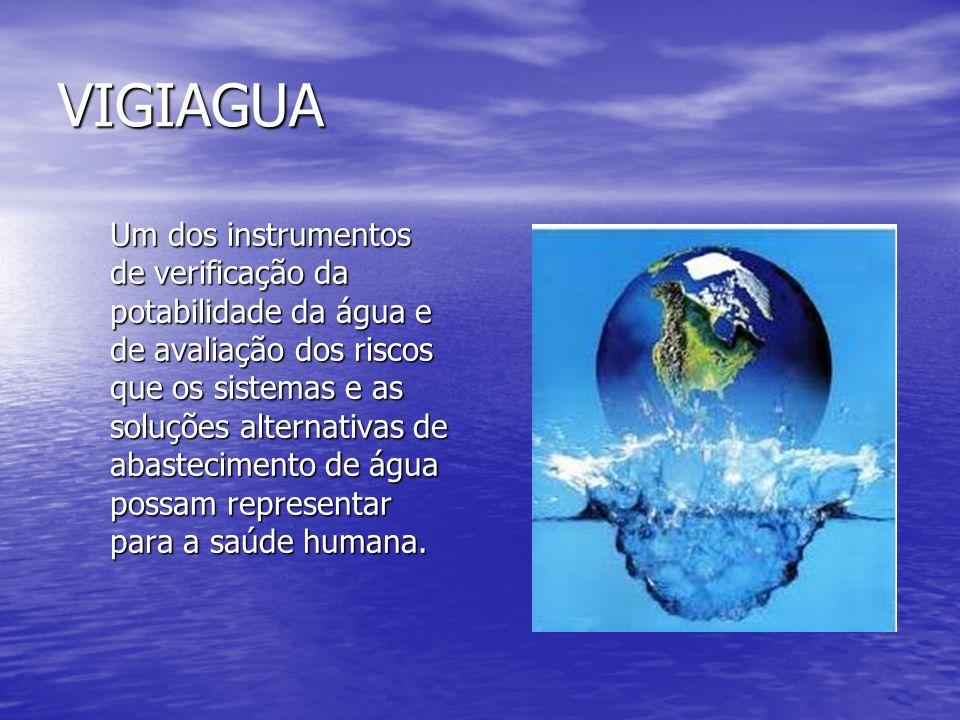 VIGIAGUA Um dos instrumentos de verificação da potabilidade da água e de avaliação dos riscos que os sistemas e as soluções alternativas de abastecime
