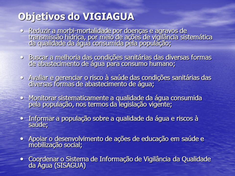 Objetivos do VIGIAGUA Reduzir a morbi-mortalidade por doenças e agravos de transmissão hídrica, por meio de ações de vigilância sistemática da qualida