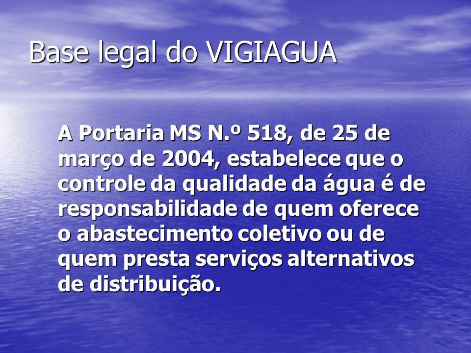 Base legal do VIGIAGUA A Portaria MS N.º 518, de 25 de março de 2004, estabelece que o controle da qualidade da água é de responsabilidade de quem ofe