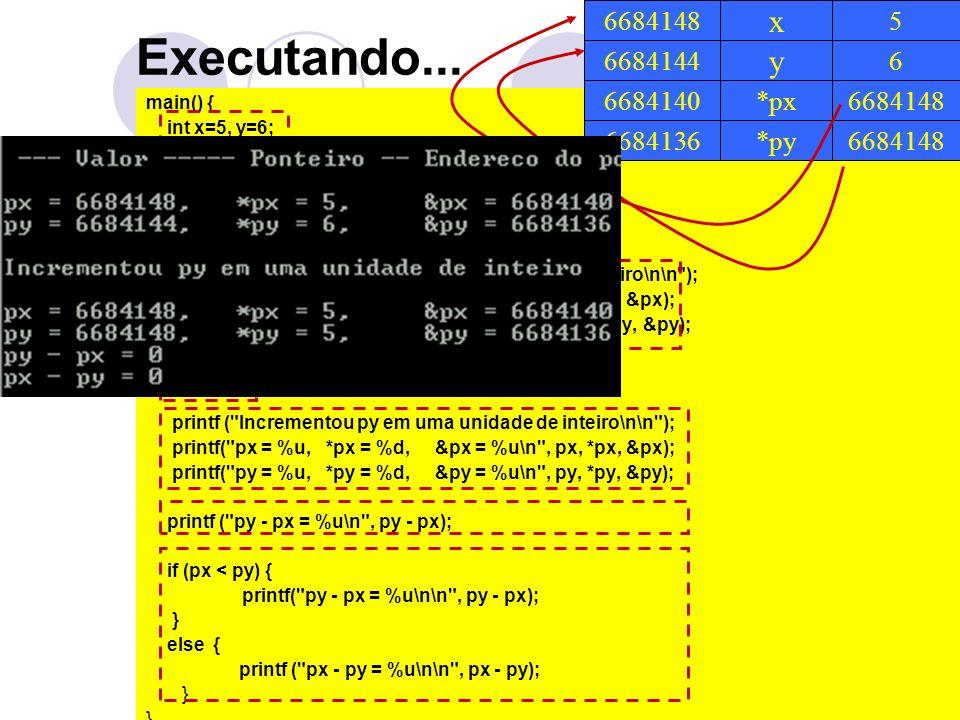Executando... main() { int x=5, y=6; int *px, *py; px = &x; py = &y; printf (