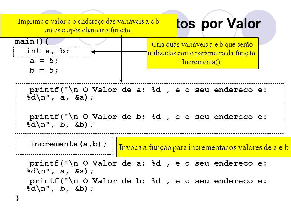 Passagem de Argumentos por Valor main(){ int a, b; a = 5; b = 5; printf(