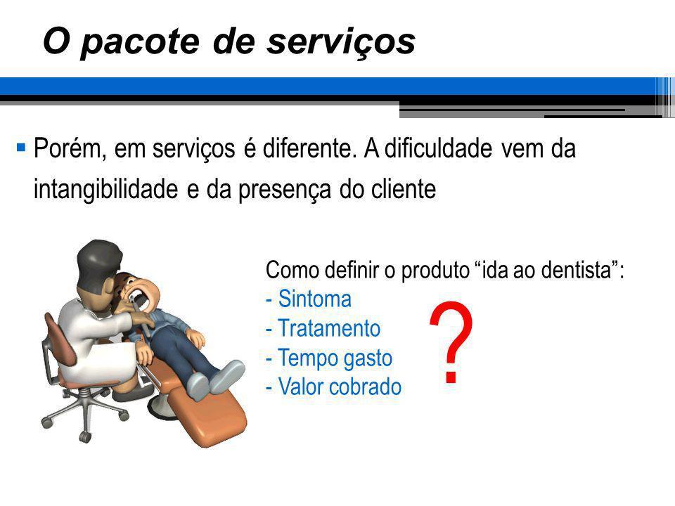 O pacote de serviços Porém, em serviços é diferente. A dificuldade vem da intangibilidade e da presença do cliente Como definir o produto ida ao denti