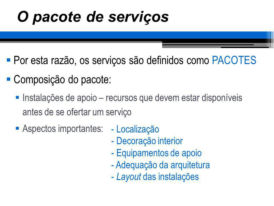 O pacote de serviços Por esta razão, os serviços são definidos como PACOTES Composição do pacote: Instalações de apoio – recursos que devem estar disp