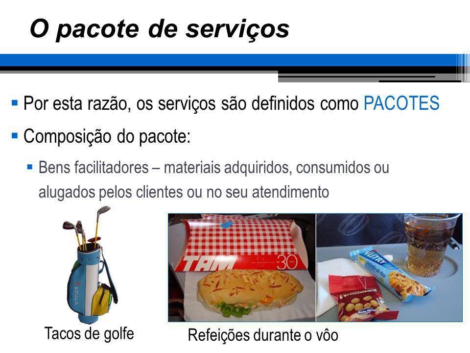 O pacote de serviços Por esta razão, os serviços são definidos como PACOTES Composição do pacote: Bens facilitadores – materiais adquiridos, consumido