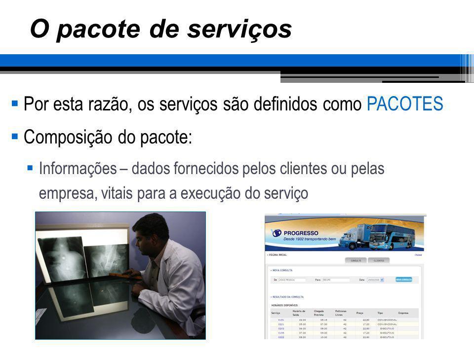 O pacote de serviços Por esta razão, os serviços são definidos como PACOTES Composição do pacote: Informações – dados fornecidos pelos clientes ou pel
