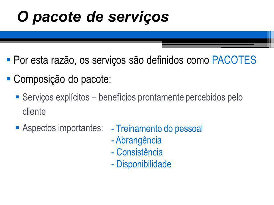 O pacote de serviços Por esta razão, os serviços são definidos como PACOTES Composição do pacote: Serviços explícitos – benefícios prontamente percebi