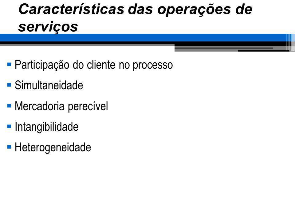 Características das operações de serviços Participação do cliente no processo Simultaneidade Mercadoria perecível Intangibilidade Heterogeneidade
