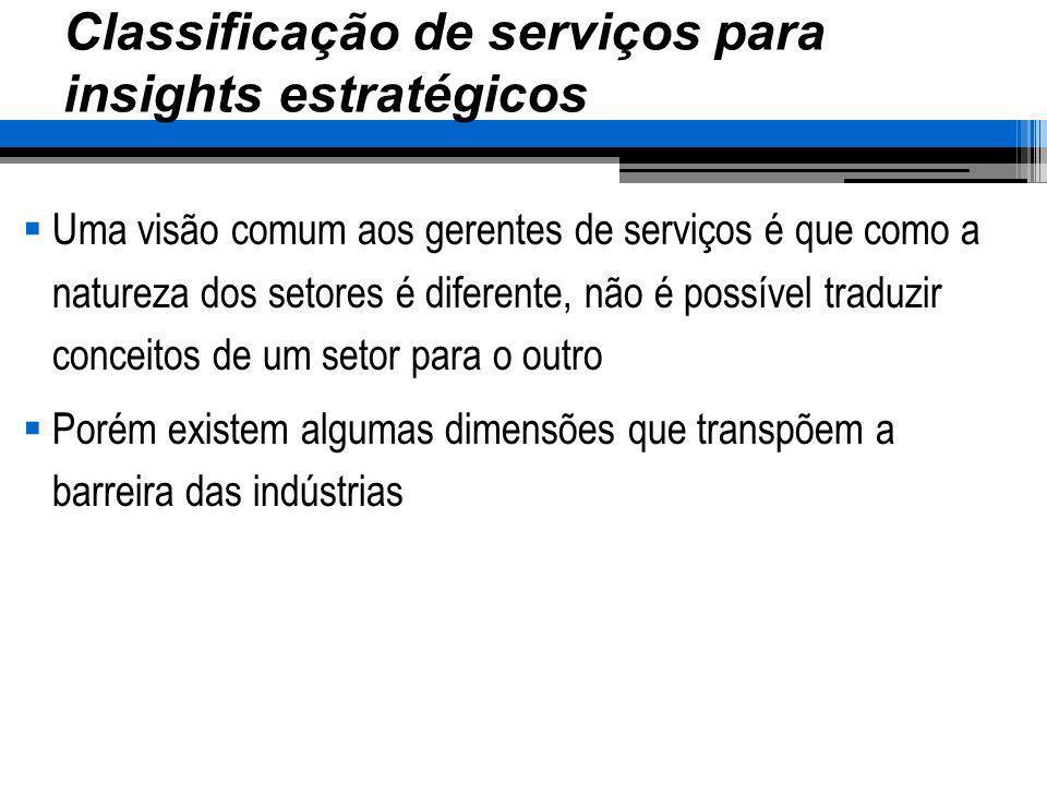 Classificação de serviços para insights estratégicos Uma visão comum aos gerentes de serviços é que como a natureza dos setores é diferente, não é pos