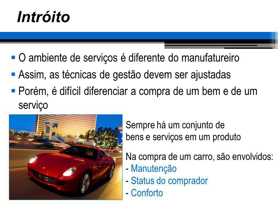 Intróito O ambiente de serviços é diferente do manufatureiro Assim, as técnicas de gestão devem ser ajustadas Porém, é difícil diferenciar a compra de