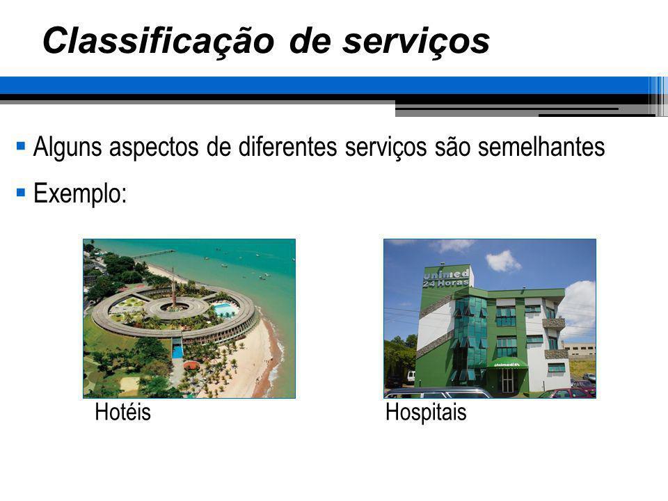 Classificação de serviços Alguns aspectos de diferentes serviços são semelhantes Exemplo: HotéisHospitais