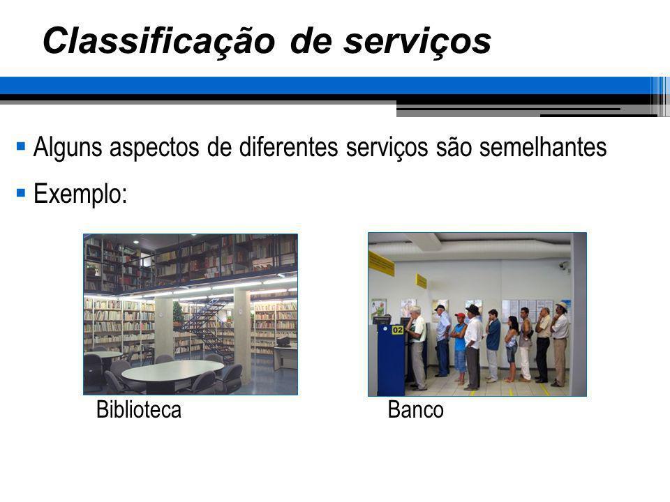 Classificação de serviços Alguns aspectos de diferentes serviços são semelhantes Exemplo: BibliotecaBanco