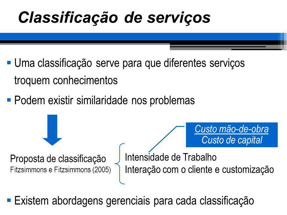 Classificação de serviços Uma classificação serve para que diferentes serviços troquem conhecimentos Podem existir similaridade nos problemas Existem