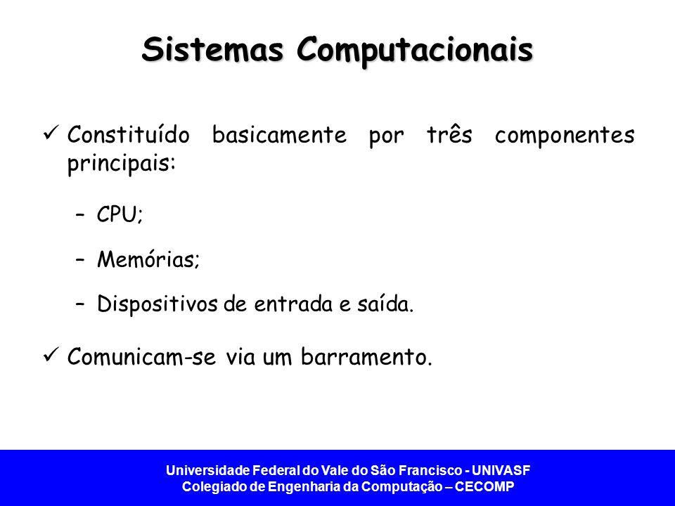 Universidade Federal do Vale do São Francisco - UNIVASF Colegiado de Engenharia da Computação – CECOMP Sistemas Computacionais Constituído basicamente