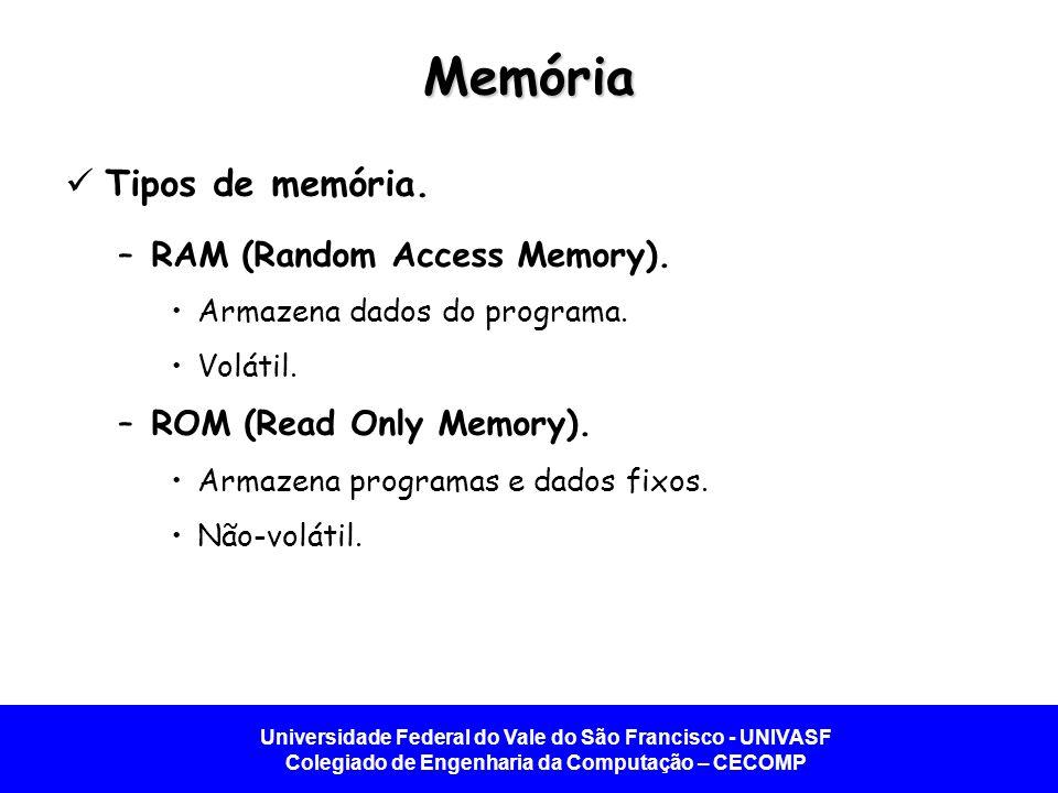 Universidade Federal do Vale do São Francisco - UNIVASF Colegiado de Engenharia da Computação – CECOMP Memória Tipos de memória. –RAM (Random Access M
