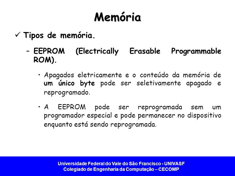 Universidade Federal do Vale do São Francisco - UNIVASF Colegiado de Engenharia da Computação – CECOMP Memória Tipos de memória. –EEPROM (Electrically