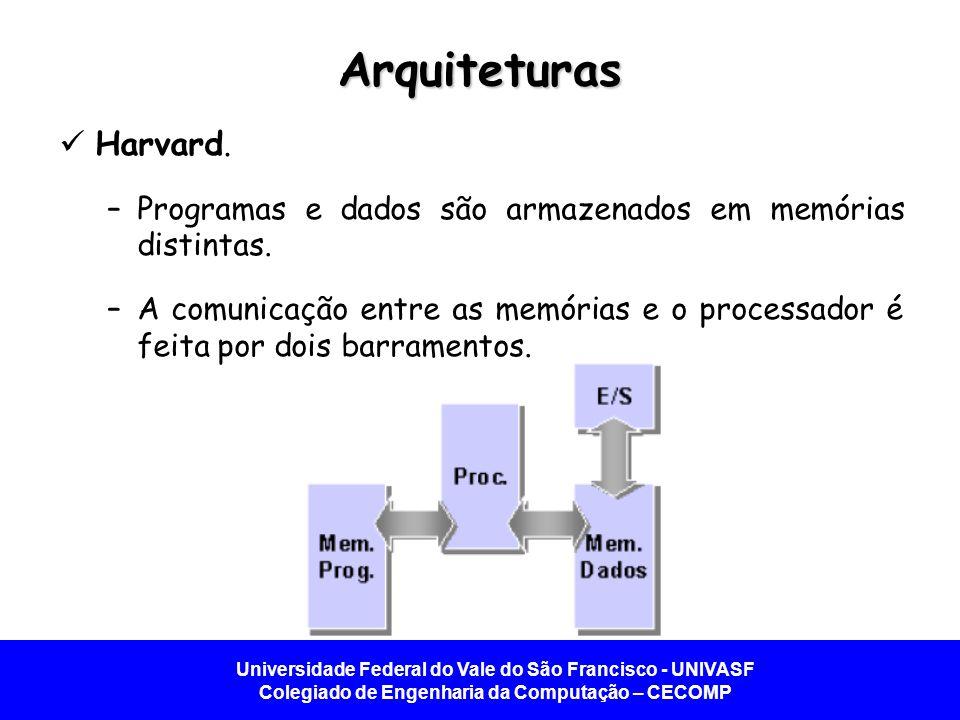 Universidade Federal do Vale do São Francisco - UNIVASF Colegiado de Engenharia da Computação – CECOMP Arquiteturas Harvard. –Programas e dados são ar