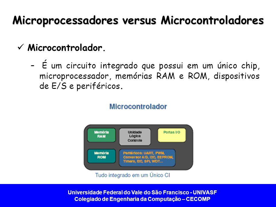 Universidade Federal do Vale do São Francisco - UNIVASF Colegiado de Engenharia da Computação – CECOMP Microprocessadores versus Microcontroladores Mi
