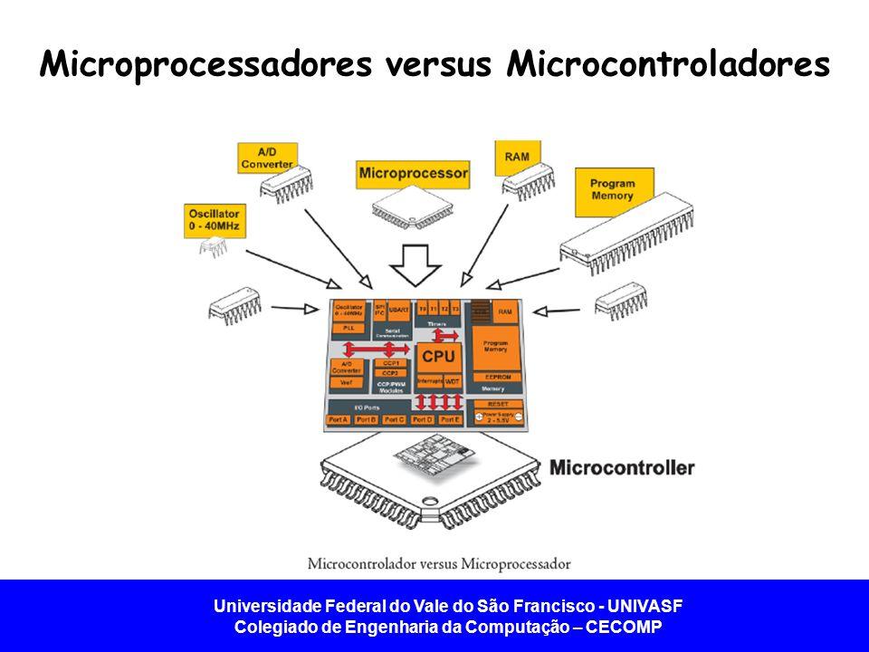 Universidade Federal do Vale do São Francisco - UNIVASF Colegiado de Engenharia da Computação – CECOMP Microprocessadores versus Microcontroladores