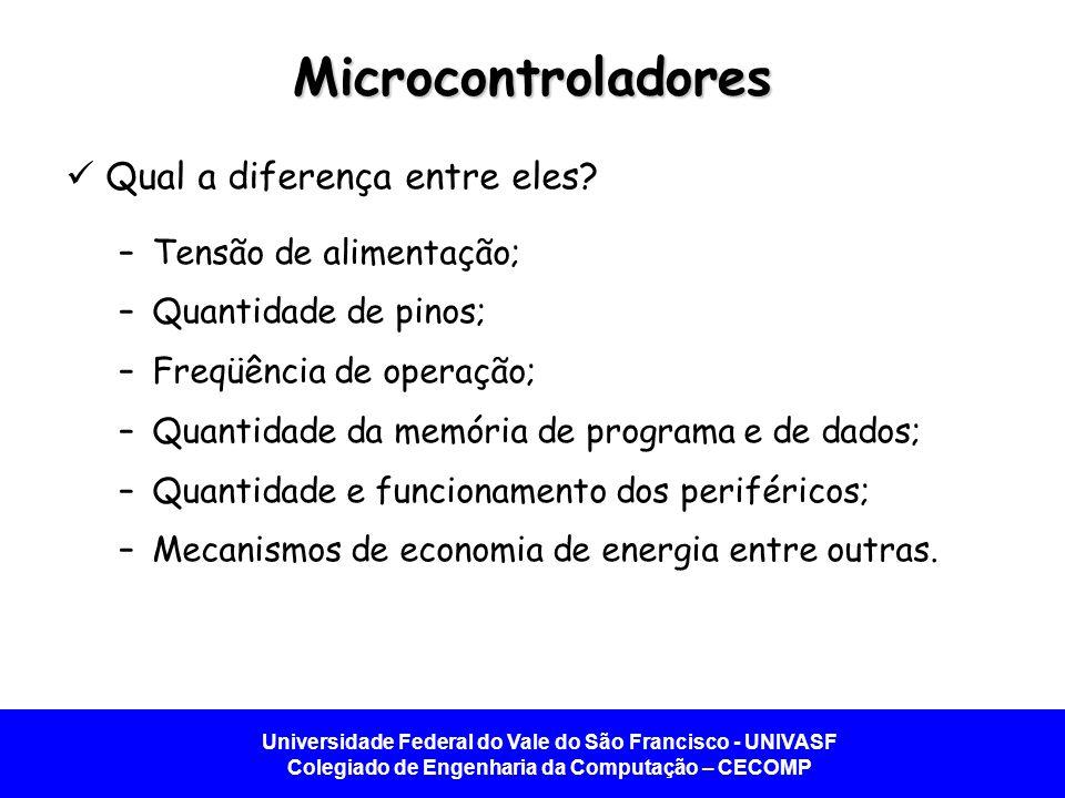 Universidade Federal do Vale do São Francisco - UNIVASF Colegiado de Engenharia da Computação – CECOMP Microcontroladores Qual a diferença entre eles?
