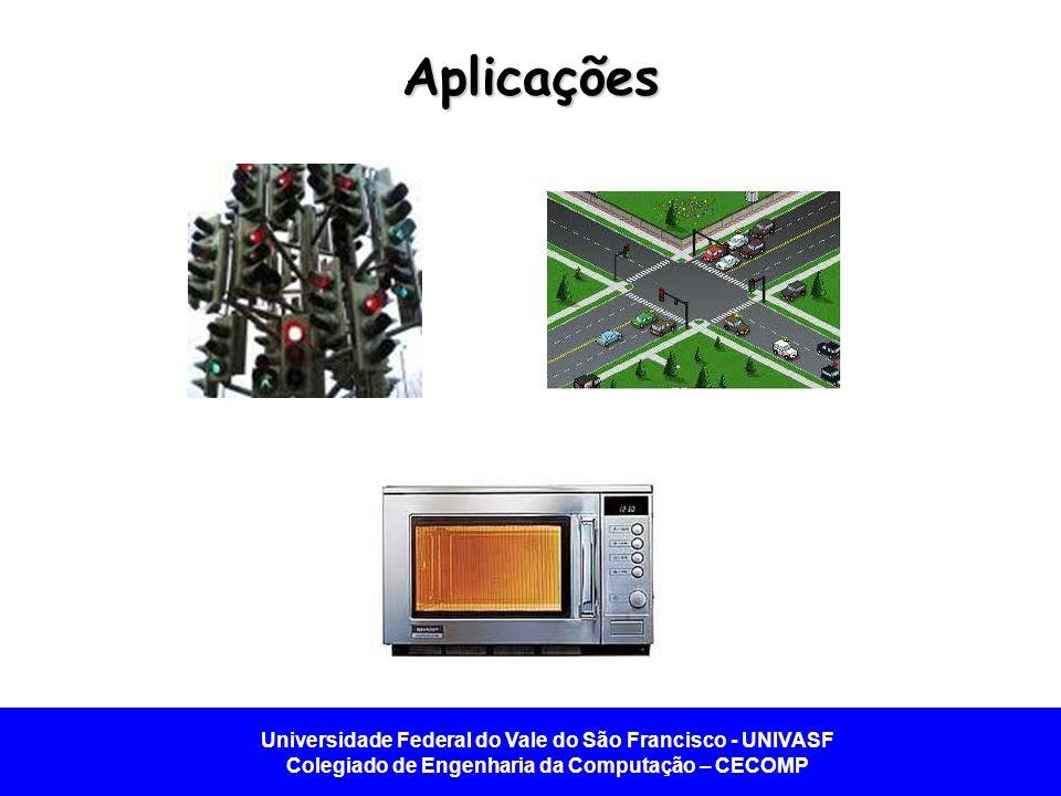 Universidade Federal do Vale do São Francisco - UNIVASF Colegiado de Engenharia da Computação – CECOMP Aplicações