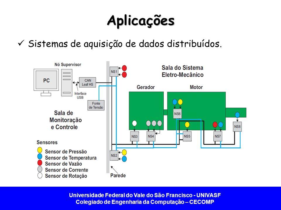 Universidade Federal do Vale do São Francisco - UNIVASF Colegiado de Engenharia da Computação – CECOMP Aplicações Sistemas de aquisição de dados distr