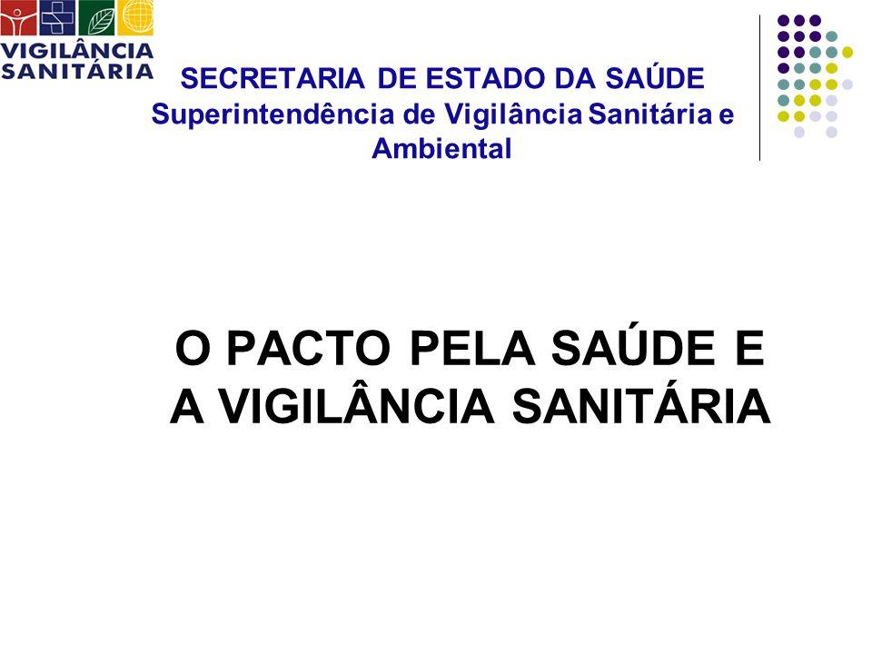 SECRETARIA DE ESTADO DA SAÚDE Superintendência de Vigilância Sanitária e Ambiental O PACTO PELA SAÚDE E A VIGILÂNCIA SANITÁRIA