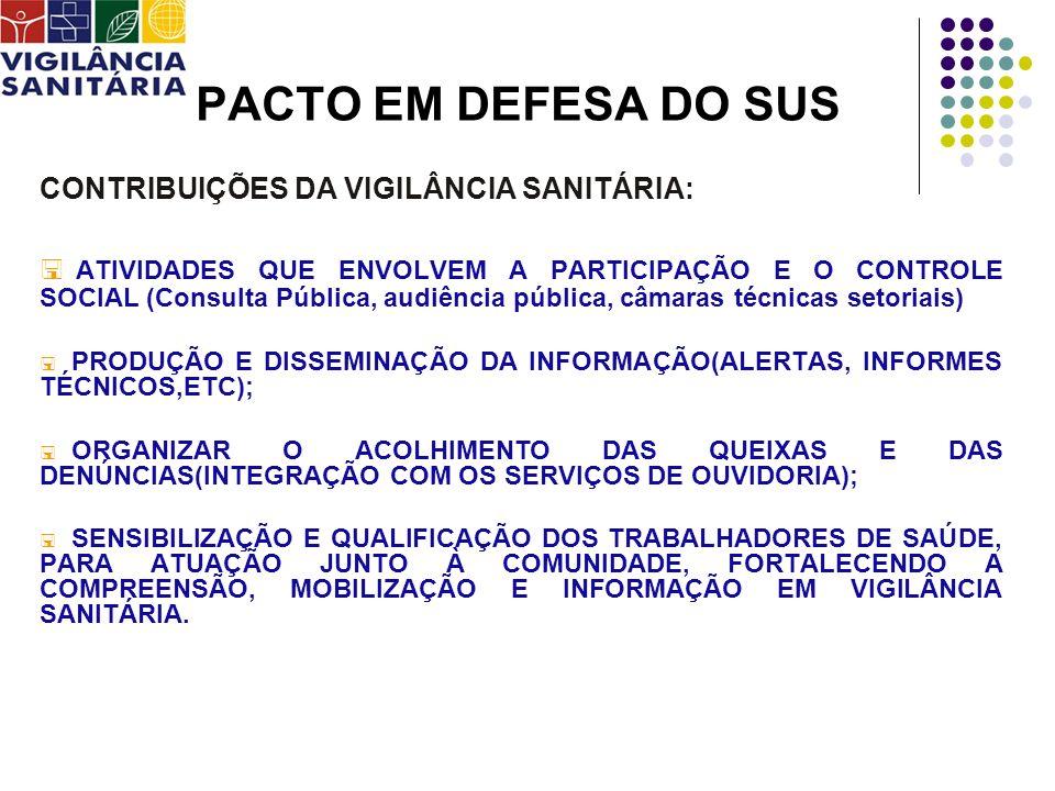 PACTO EM DEFESA DO SUS CONTRIBUIÇÕES DA VIGILÂNCIA SANITÁRIA: ATIVIDADES QUE ENVOLVEM A PARTICIPAÇÃO E O CONTROLE SOCIAL (Consulta Pública, audiência