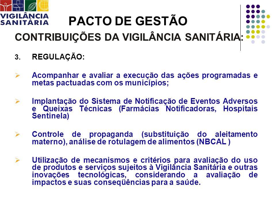 PACTO DE GESTÃO CONTRIBUIÇÕES DA VIGILÂNCIA SANITÁRIA: 4.
