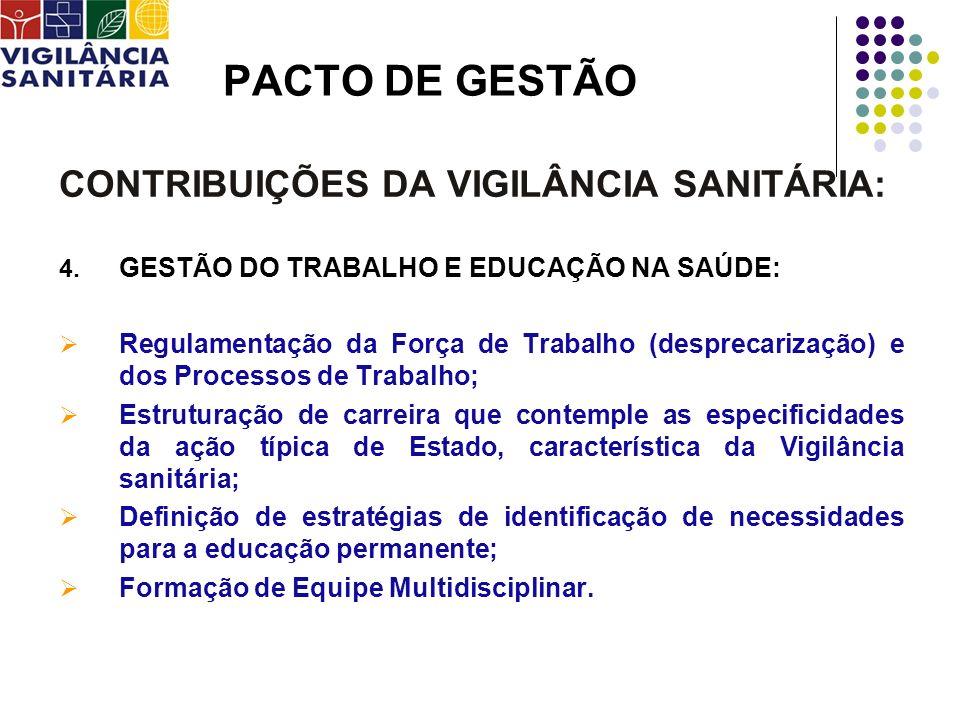 PACTO DE GESTÃO CONTRIBUIÇÕES DA VIGILÂNCIA SANITÁRIA: 5.