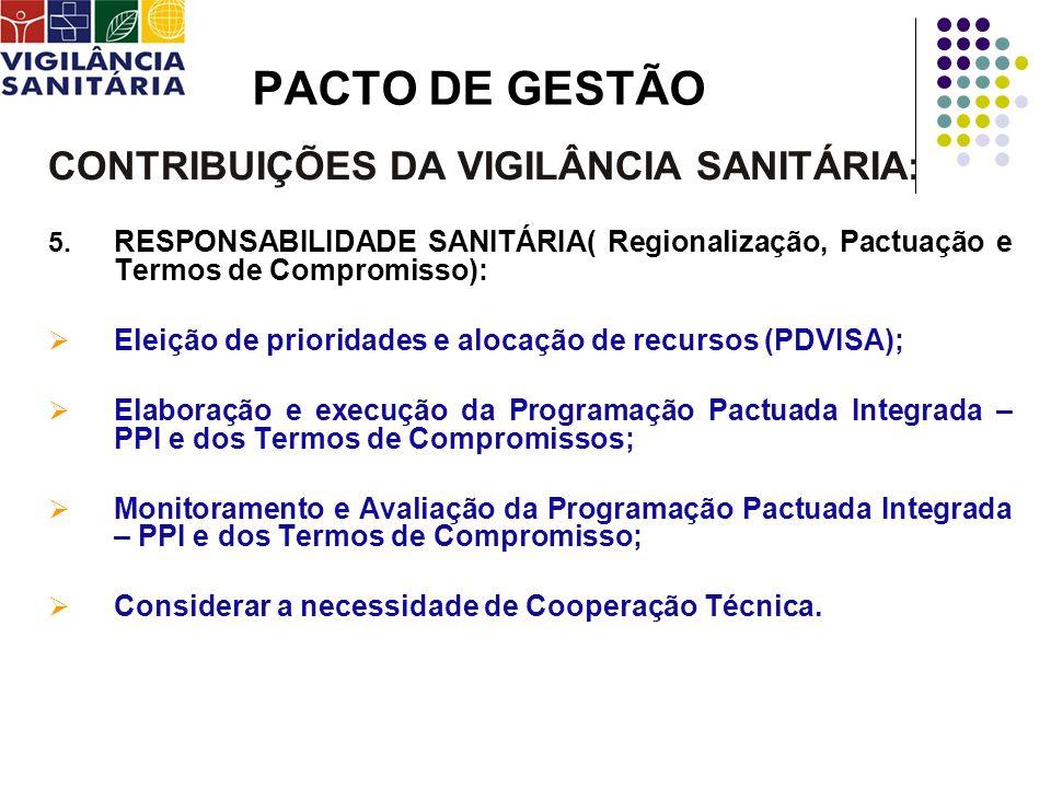 PACTO DE GESTÃO CONTRIBUIÇÕES DA VIGILÂNCIA SANITÁRIA: 5. RESPONSABILIDADE SANITÁRIA( Regionalização, Pactuação e Termos de Compromisso): Eleição de p