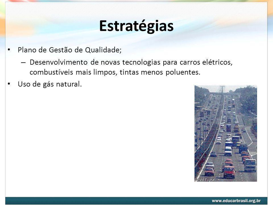 Estratégias Plano de Gestão de Qualidade; – Desenvolvimento de novas tecnologias para carros elétricos, combustíveis mais limpos, tintas menos poluent