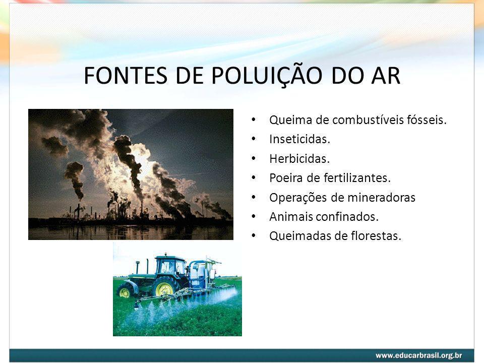 FONTES DE POLUIÇÃO DO AR Queima de combustíveis fósseis. Inseticidas. Herbicidas. Poeira de fertilizantes. Operações de mineradoras Animais confinados