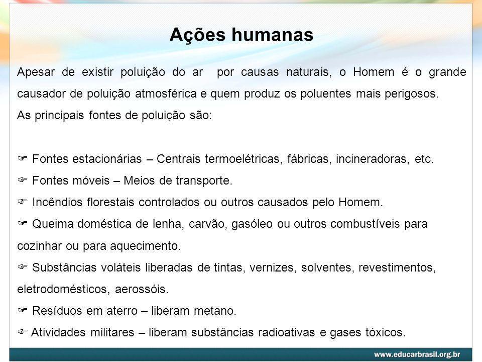 Ações humanas Apesar de existir poluição do ar por causas naturais, o Homem é o grande causador de poluição atmosférica e quem produz os poluentes mai