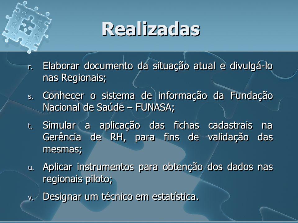 Realizadas r. Elaborar documento da situação atual e divulgá-lo nas Regionais; s. Conhecer o sistema de informação da Fundação Nacional de Saúde – FUN