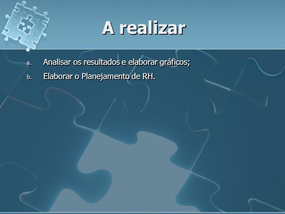 A realizar a. Analisar os resultados e elaborar gráficos; b. Elaborar o Planejamento de RH. a. Analisar os resultados e elaborar gráficos; b. Elaborar