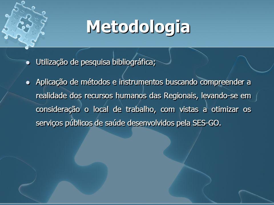 Metodologia Utilização de pesquisa bibliográfica; Aplicação de métodos e instrumentos buscando compreender a realidade dos recursos humanos das Region