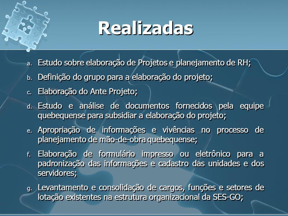 Realizadas a. Estudo sobre elaboração de Projetos e planejamento de RH; b. Definição do grupo para a elaboração do projeto; c. Elaboração do Ante Proj