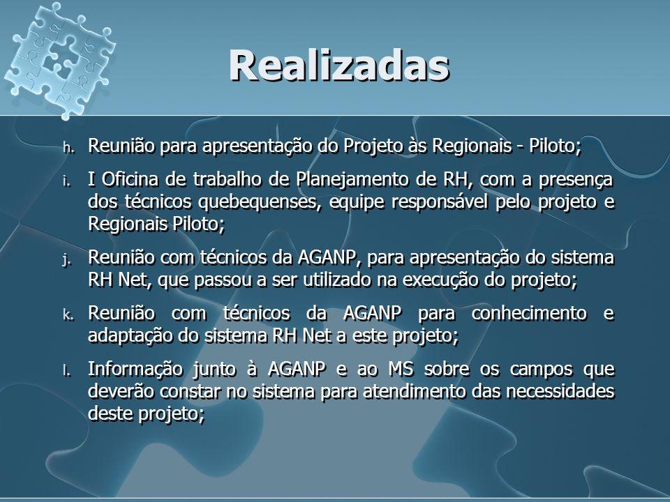 Realizadas h. Reunião para apresentação do Projeto às Regionais - Piloto; i. I Oficina de trabalho de Planejamento de RH, com a presença dos técnicos