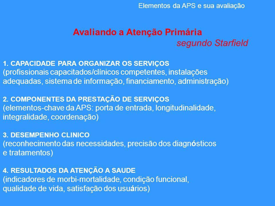 Elementos da APS e sua avaliação Avaliando a Atenção Primária segundo Starfield 1. CAPACIDADE PARA ORGANIZAR OS SERVIÇOS (profissionais capacitados/cl