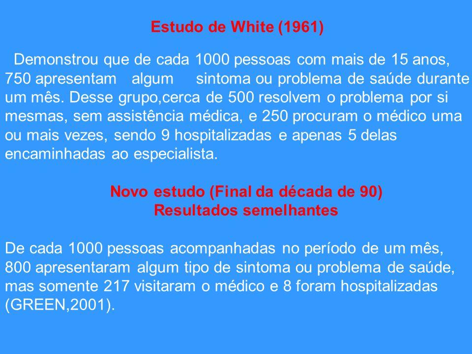 Estudo de White (1961) Demonstrou que de cada 1000 pessoas com mais de 15 anos, 750 apresentam algum sintoma ou problema de saúde durante um mês. Dess