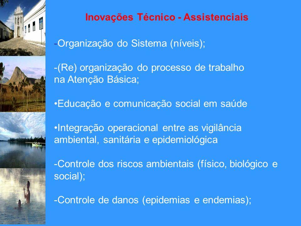 Inovações Técnico - Assistenciais -Organização do Sistema (níveis); -(Re) organização do processo de trabalho na Atenção Básica; Educação e comunicaçã