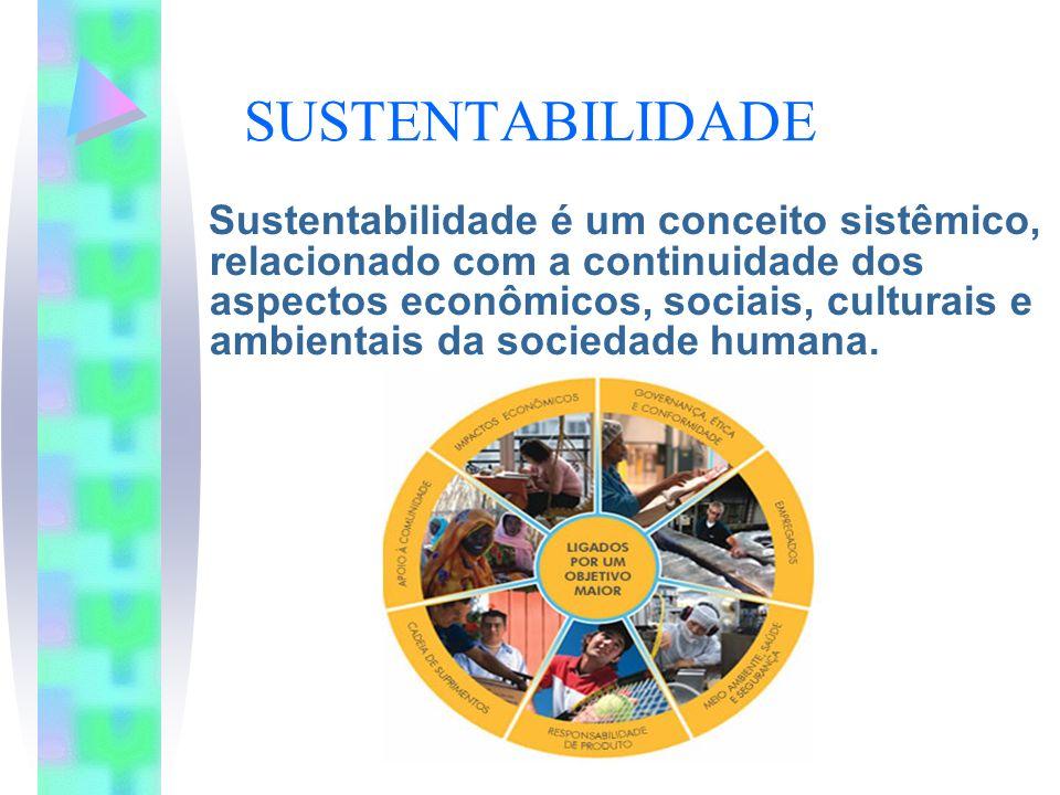 SUSTENTABILIDADE Sustentabilidade é um conceito sistêmico, relacionado com a continuidade dos aspectos econômicos, sociais, culturais e ambientais da