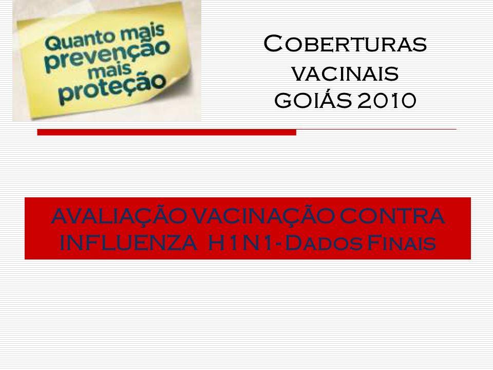AVALIAÇÃO VACINAÇÃO CONTRA INFLUENZA H1N1- Dados Finais Coberturas vacinais GOIÁS 2010