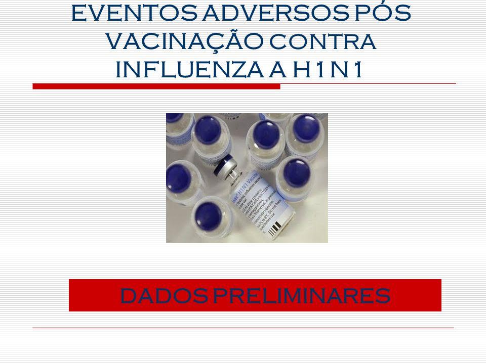 EVENTOS ADVERSOS PÓS VACINAÇÃO CONTRA INFLUENZA A H1N1 DADOS PRELIMINARES