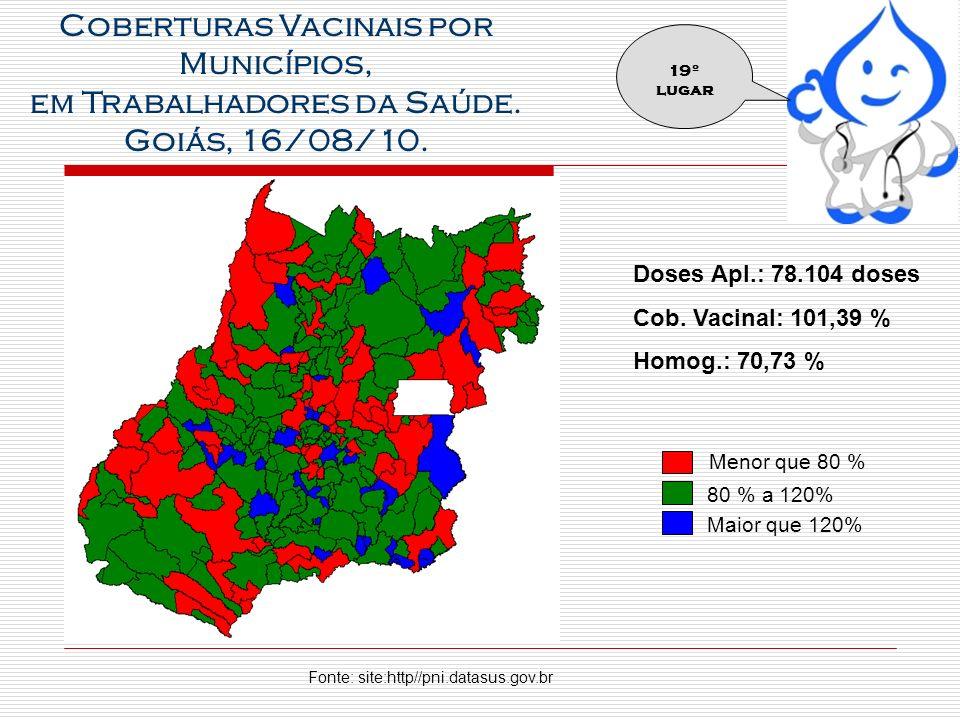 Coberturas Vacinais por Municípios, em Trabalhadores da Saúde.