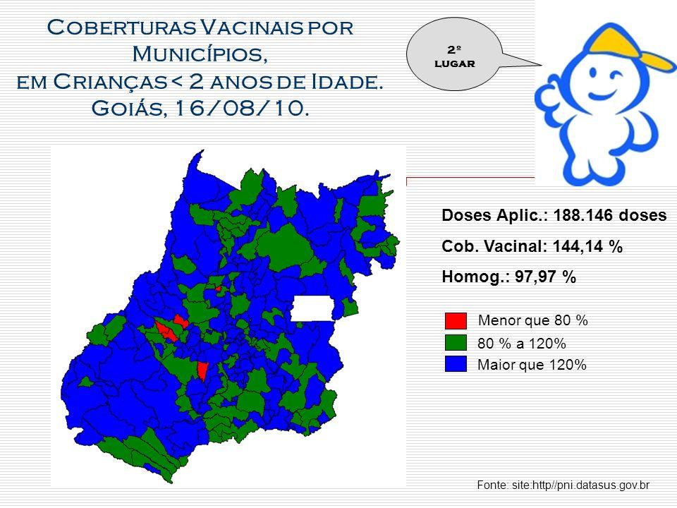 Coberturas Vacinais por Municípios, em Crianças < 2 anos de Idade.