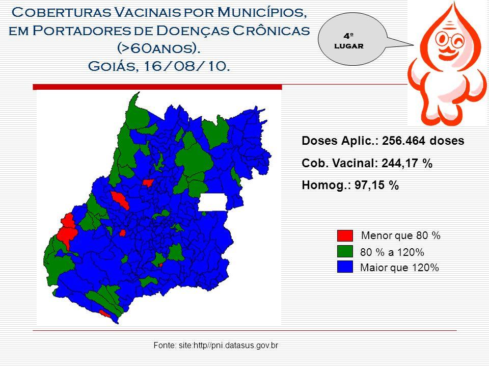 Coberturas Vacinais por Municípios, em Portadores de Doenças Crônicas (>60anos).